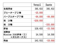 20100505 兄弟の収支.jpg
